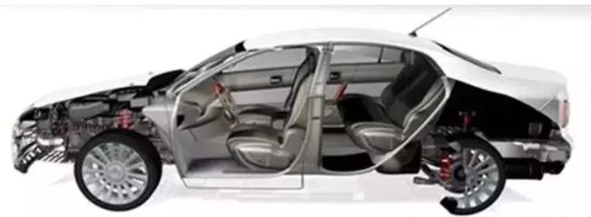 汽车塑料件