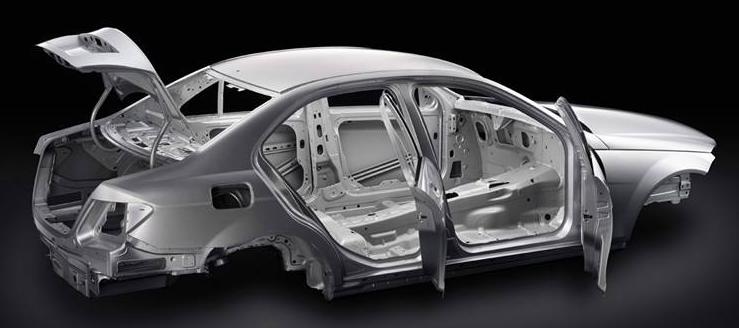 理论与实践的碰撞,汽车白车身设计的基本指导要求图片